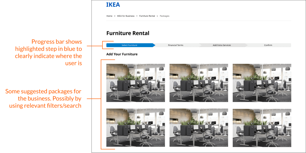 Furniture packages screen annotated