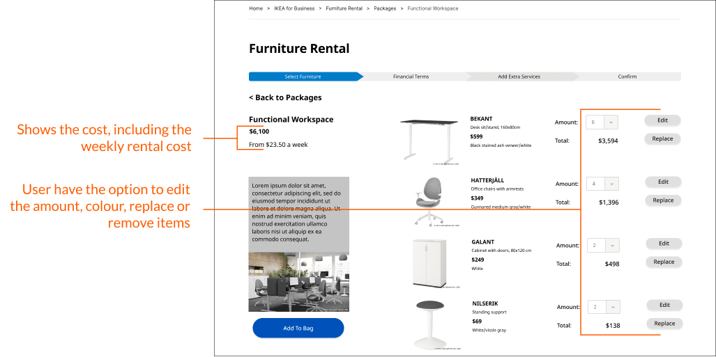 An example of a furniture package page, with annotations from the final solution