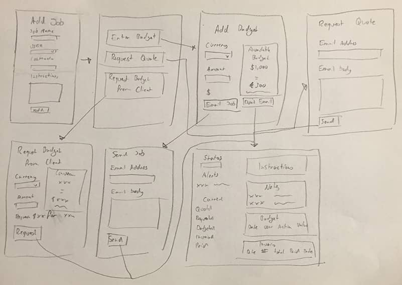 Sketches of the add contracting job screens