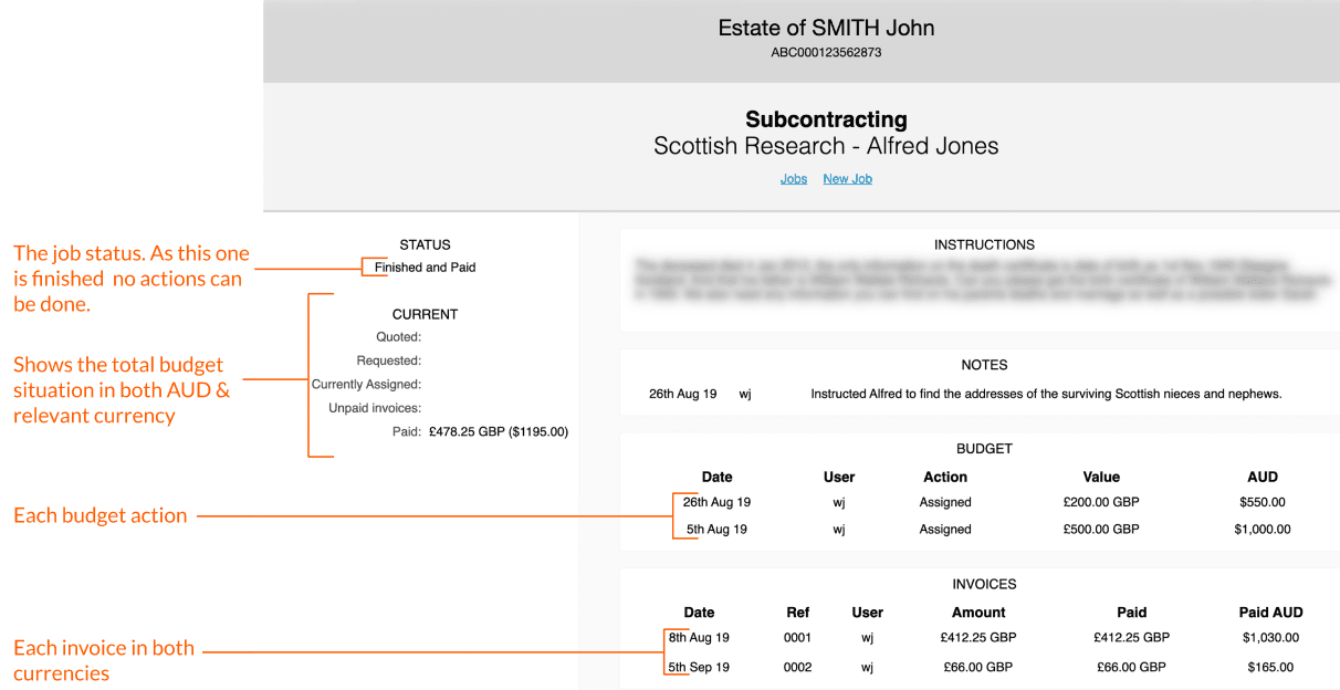 Annotated Job Page