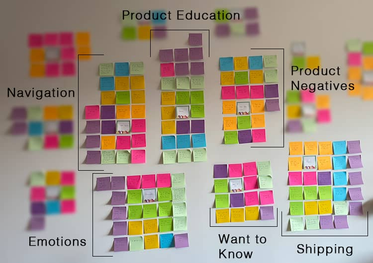 Image of the Affinity Mapping